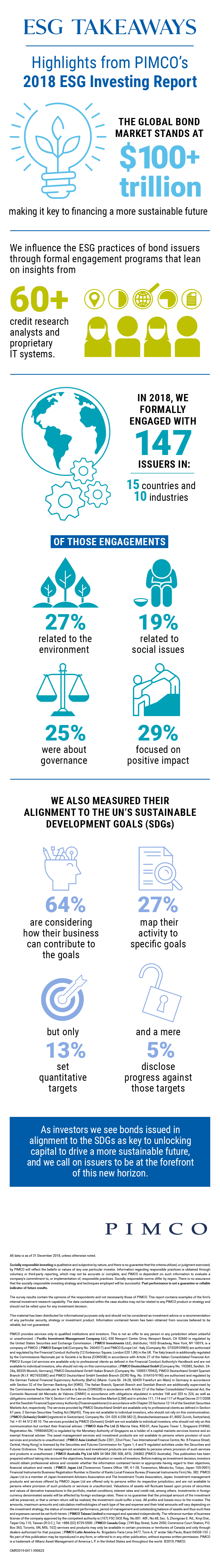 ESG Investing Report 2018 | Environmental, Social and Governance